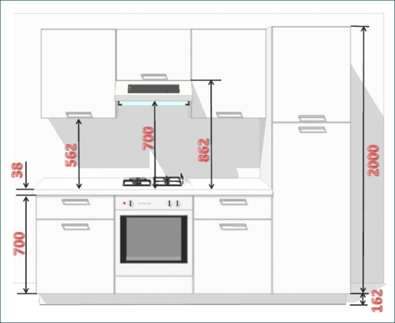 16+ Hauteur meuble haut cuisine inspirations