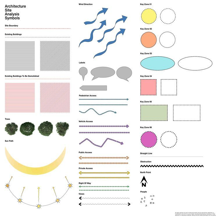 Sample Website Map: Architectural Site Analysis Symbols