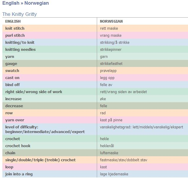 Crochet English To Norwegian Translation Terms Knitting
