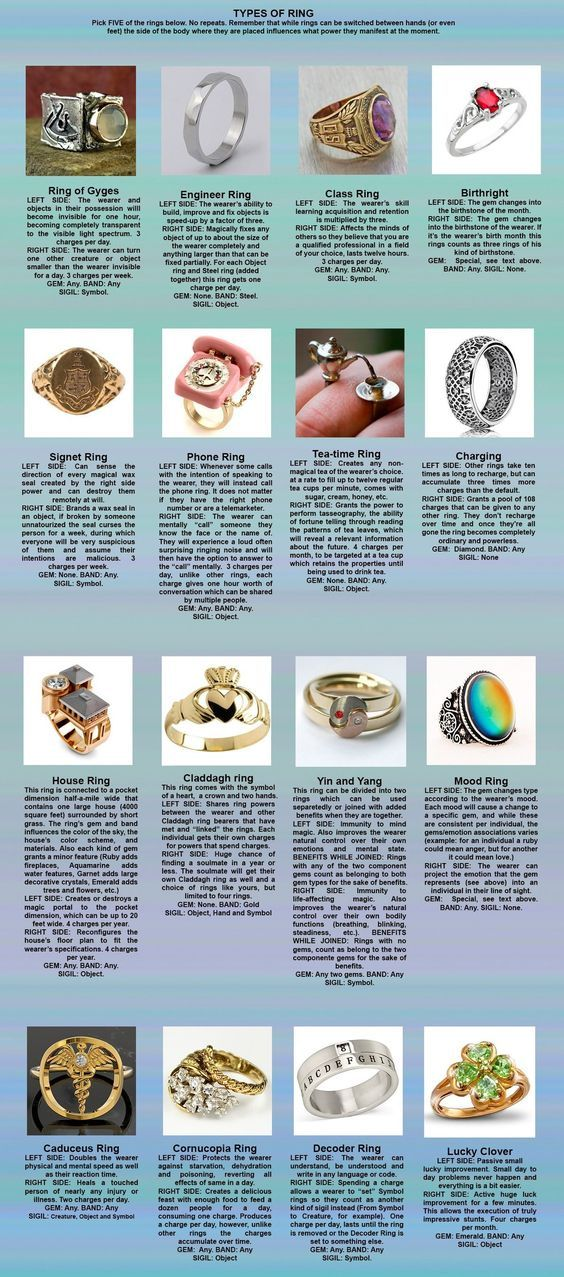 Magical Rings Cyoa V10 Story Ideas Cyoas Pinterest Sci Fi