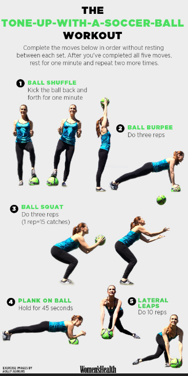 Soccer ball turns your fitness around! Ahh yea!! | Soccer ...