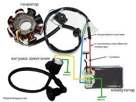 Kitajskij 4t Skuter 139qmb Ac Cdi Ili Dc Cdi Kommutator Motorcycle Wiring Electrical Diagram Electrical Wiring Diagram
