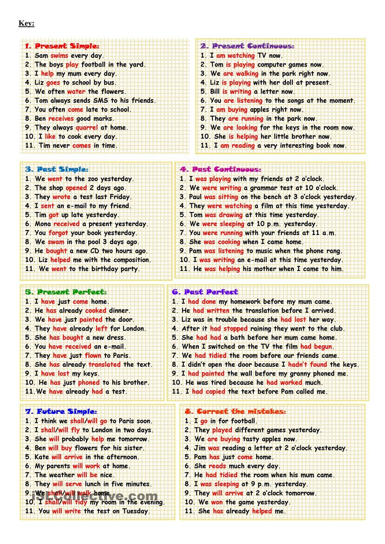 Grammar Revision English Grammar Worksheets English Grammar Grammar Worksheets [ 1440 x 1018 Pixel ]