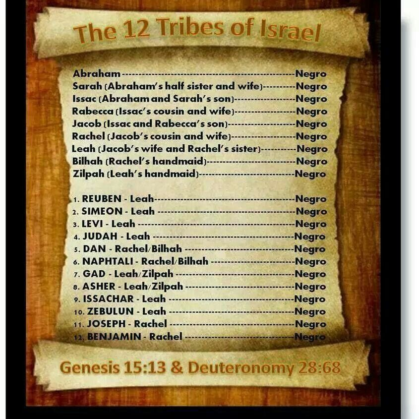 The israelites is tribes chart true or false iuic pinterest bible scriptures and truths also rh