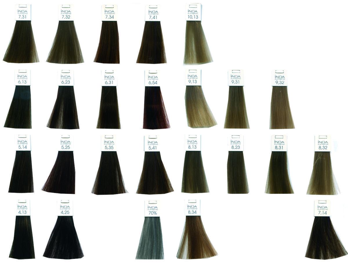 Hair Color Chart Loreal Inoa Photo Ideas With Woman Short Hair Cut