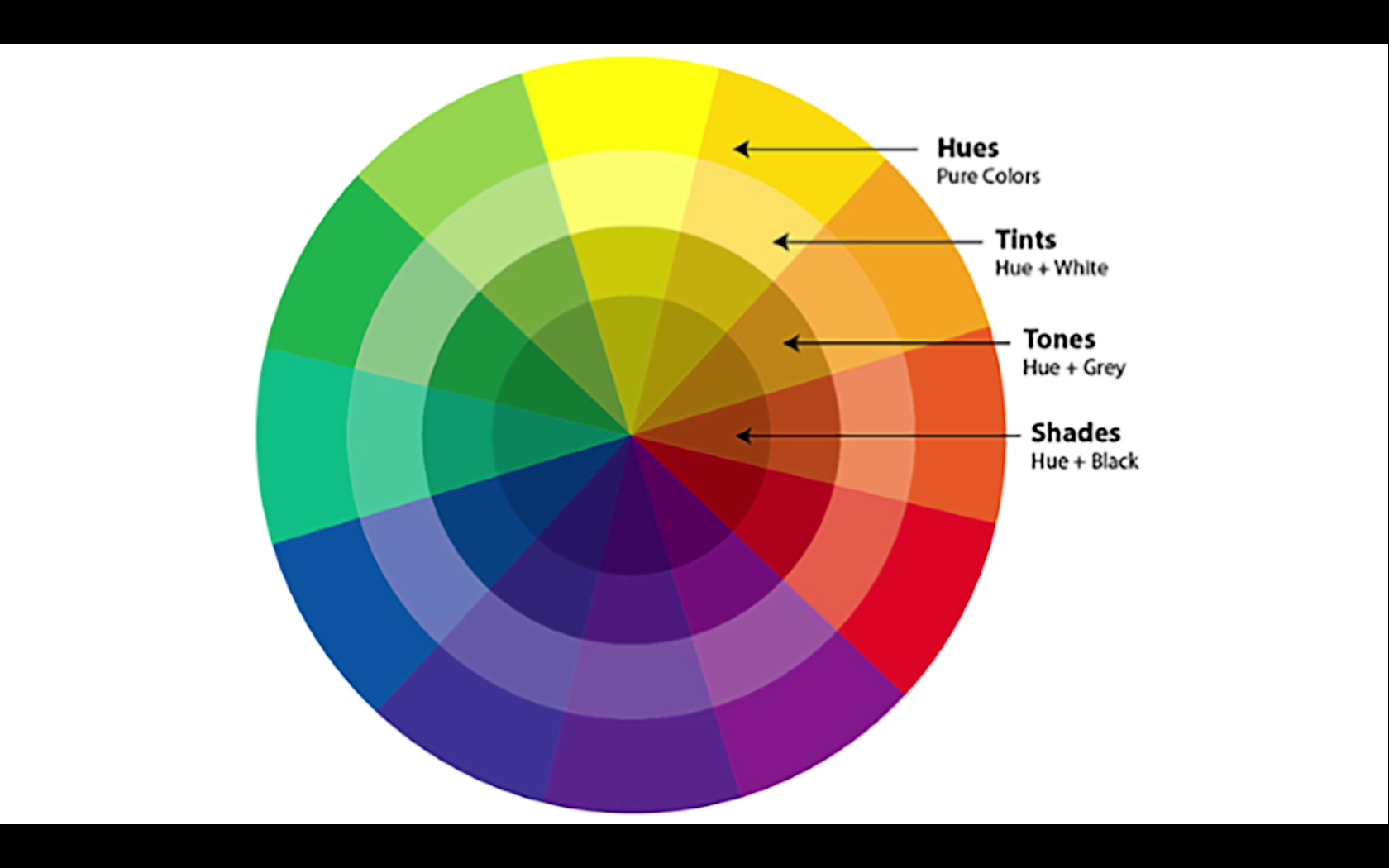 Dressing Your Truth Hues Tints Tones And Shades In