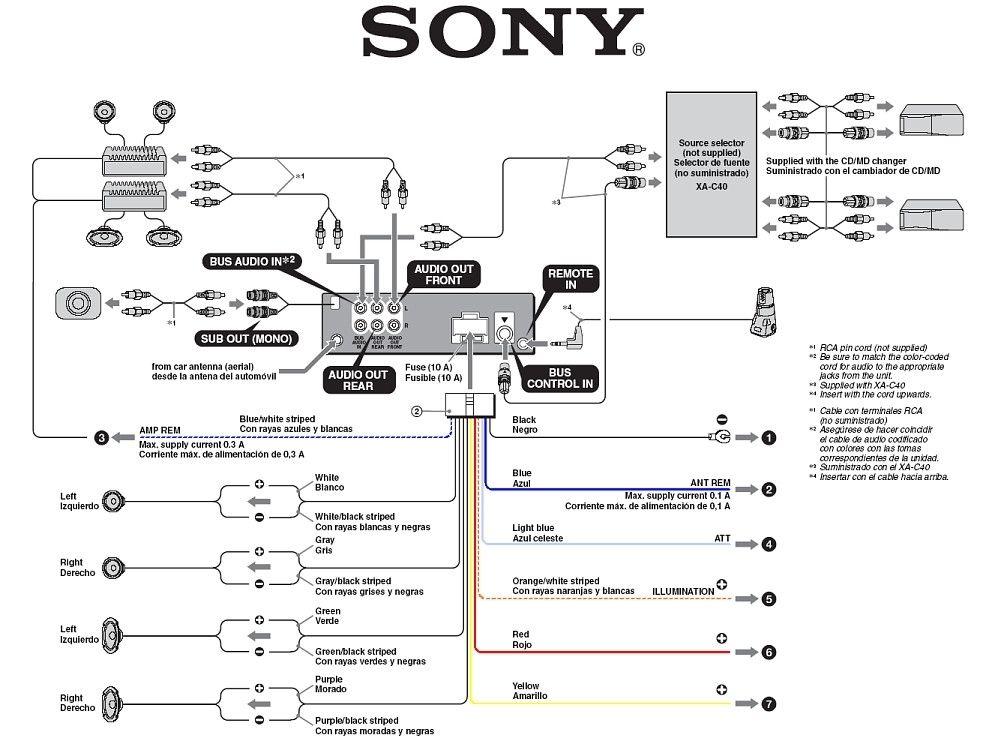 Car Audio Speaker Wiring Diagram Simple Wiring Diagram 992x756 Jpeg Sony Car Stereo Sony Car Audio Car Stereo