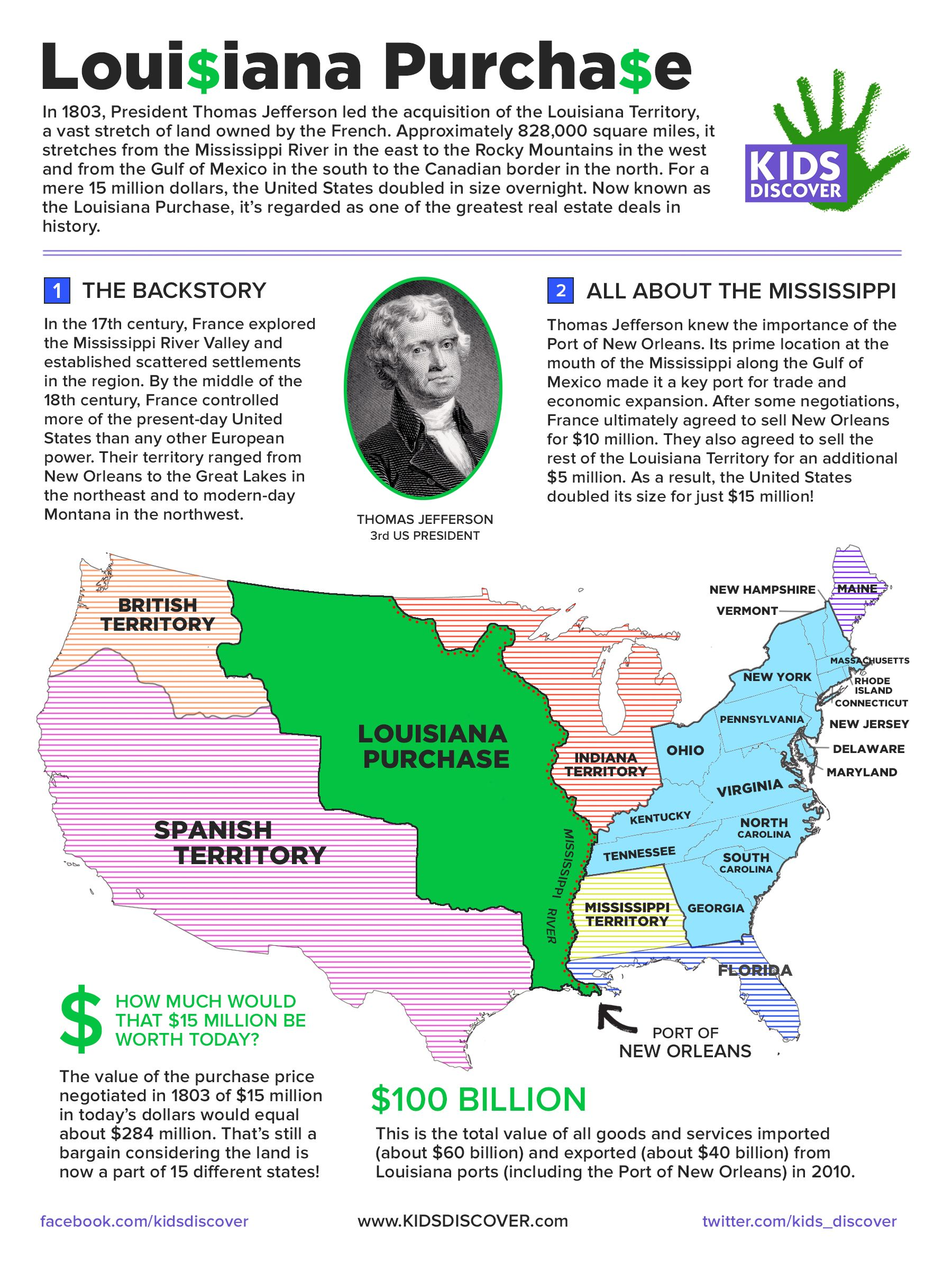 What Is Now Regarded As One Of The Greatest Real Estate Deals In History The Louisiana Purchase