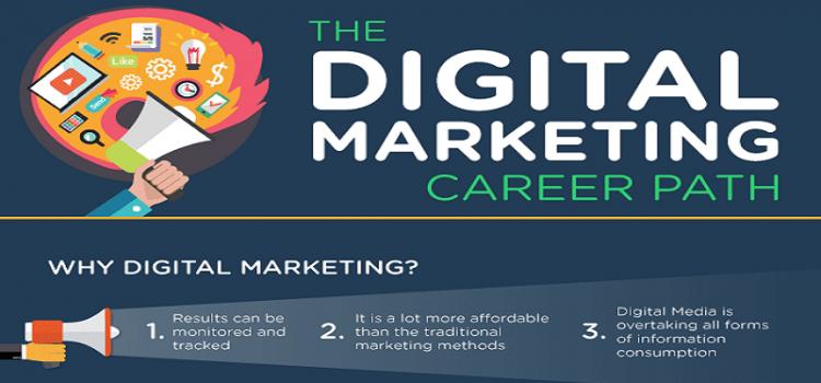 Digital Marketing Career An Excellent Path