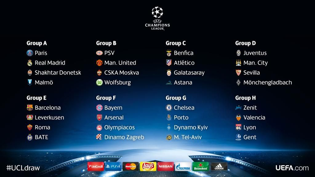 Champions League On Twitter Champions League Champions League Draw Uefa Champions League 2015