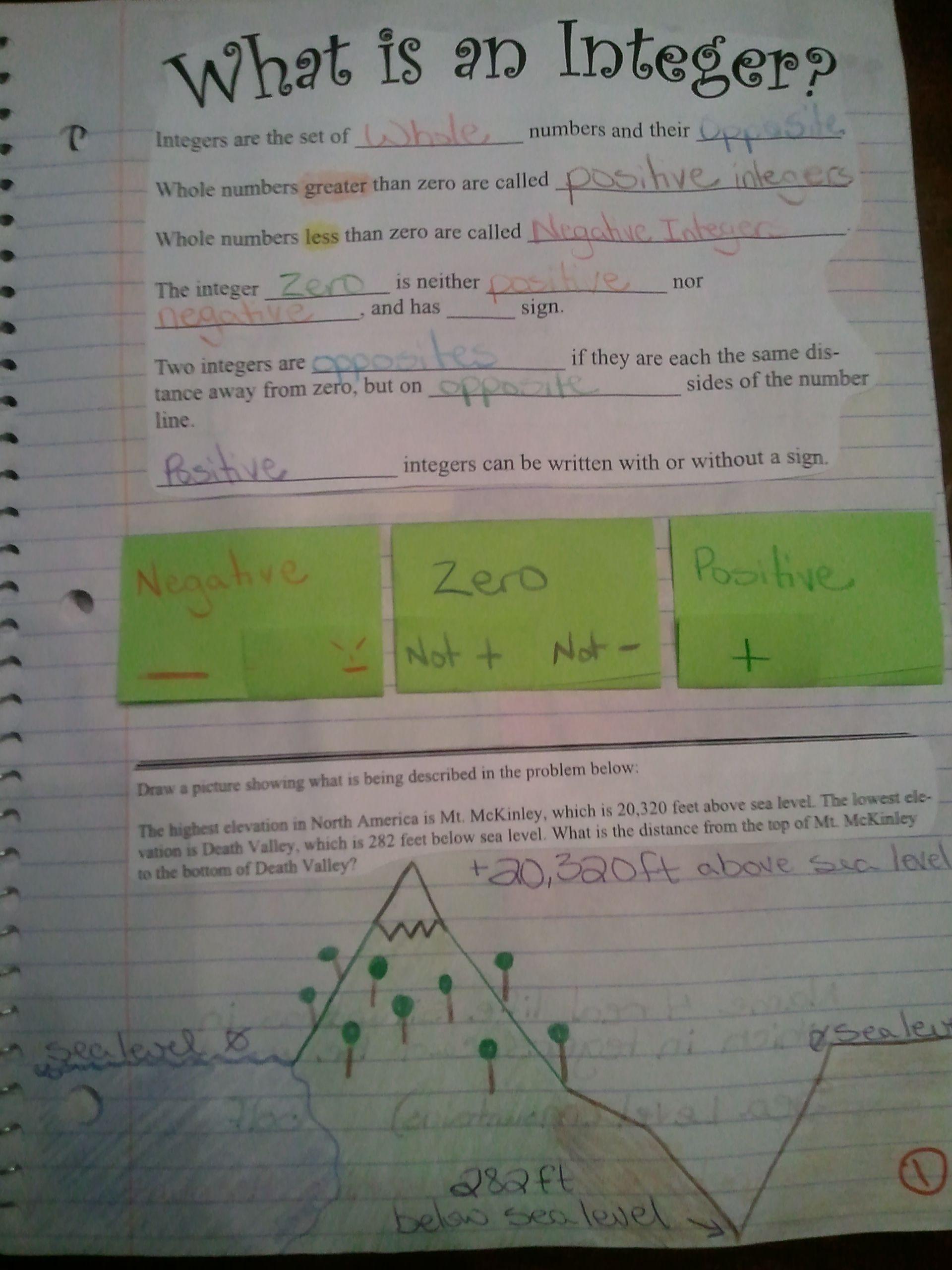 Interactive Math Journal What Is An Integer Ms Ml
