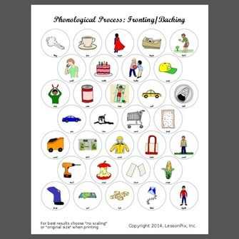 Phonological Process: Fronting/Backing | LessonPix | Pinterest