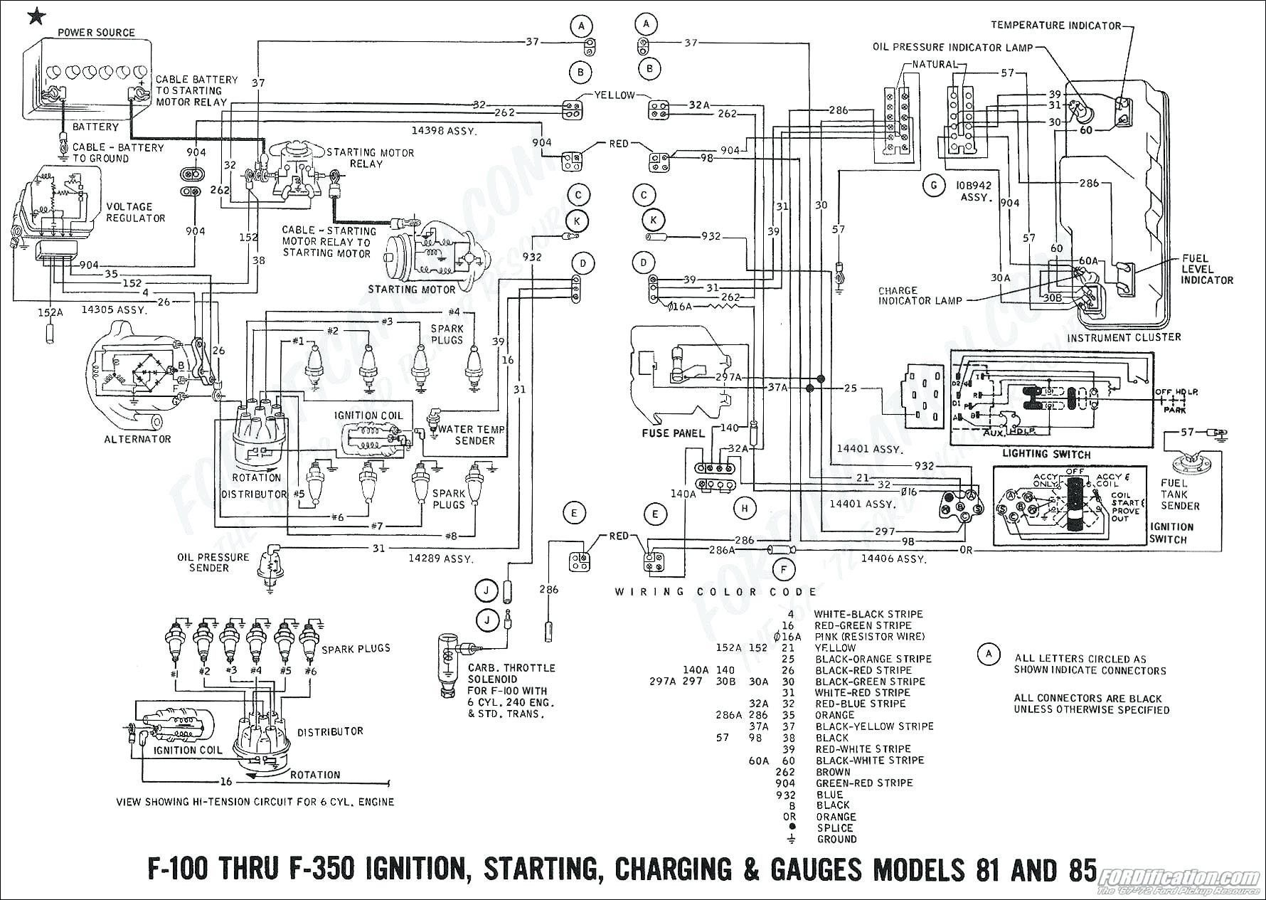 7 3 Idi Glow Plug Controller Wiring Diagram Awesome In 2020 Ford Truck Diagram Design Diagram