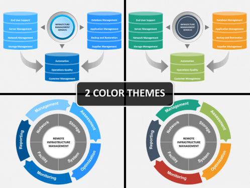 it infrastructure management presentation template | powerpoint, Presentation templates