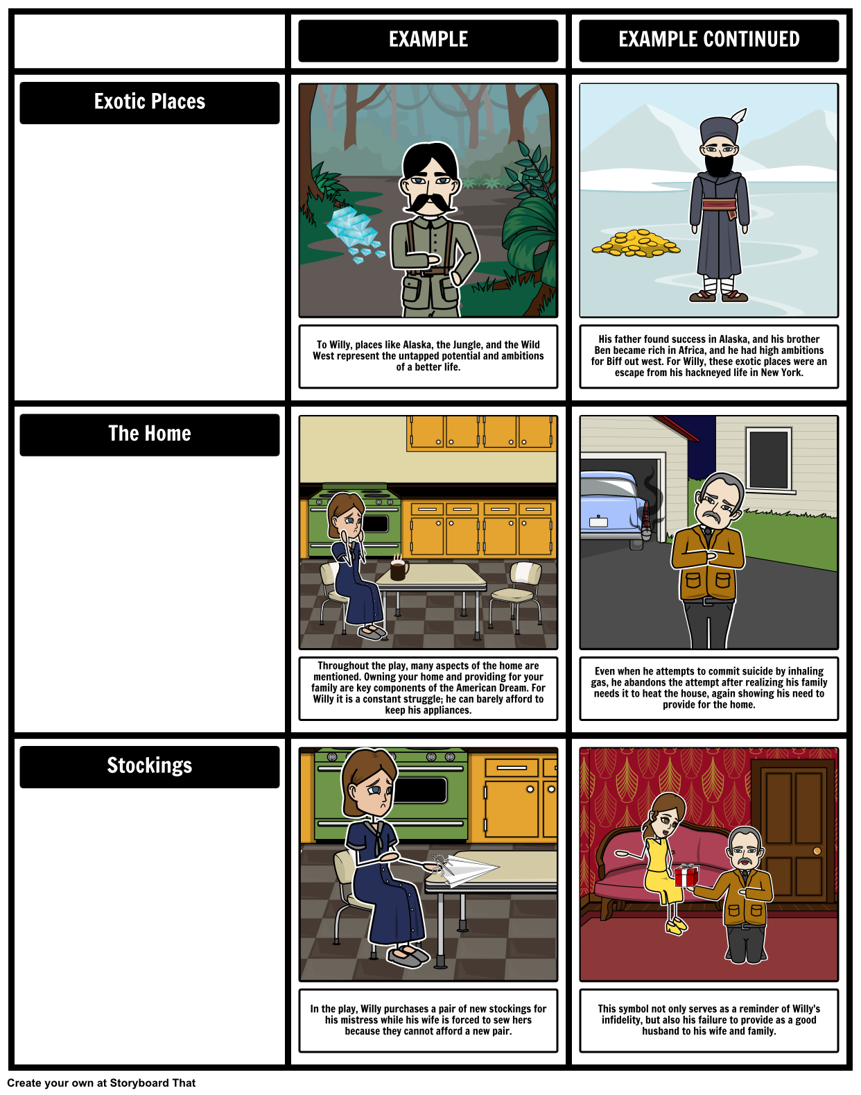 themes symbols and motifs come alive when you use a storyboard death of a sman themes symbols and motifs in this activity