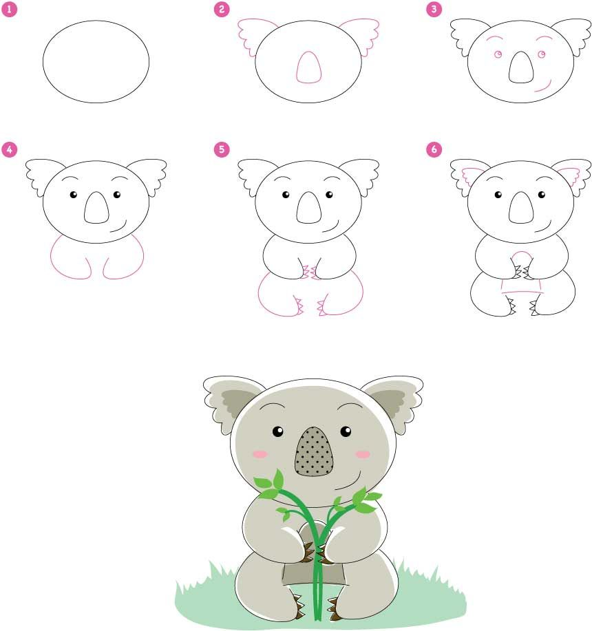 How To Draw Koala Bear Dessin Koala Projets De Dessin Dessin