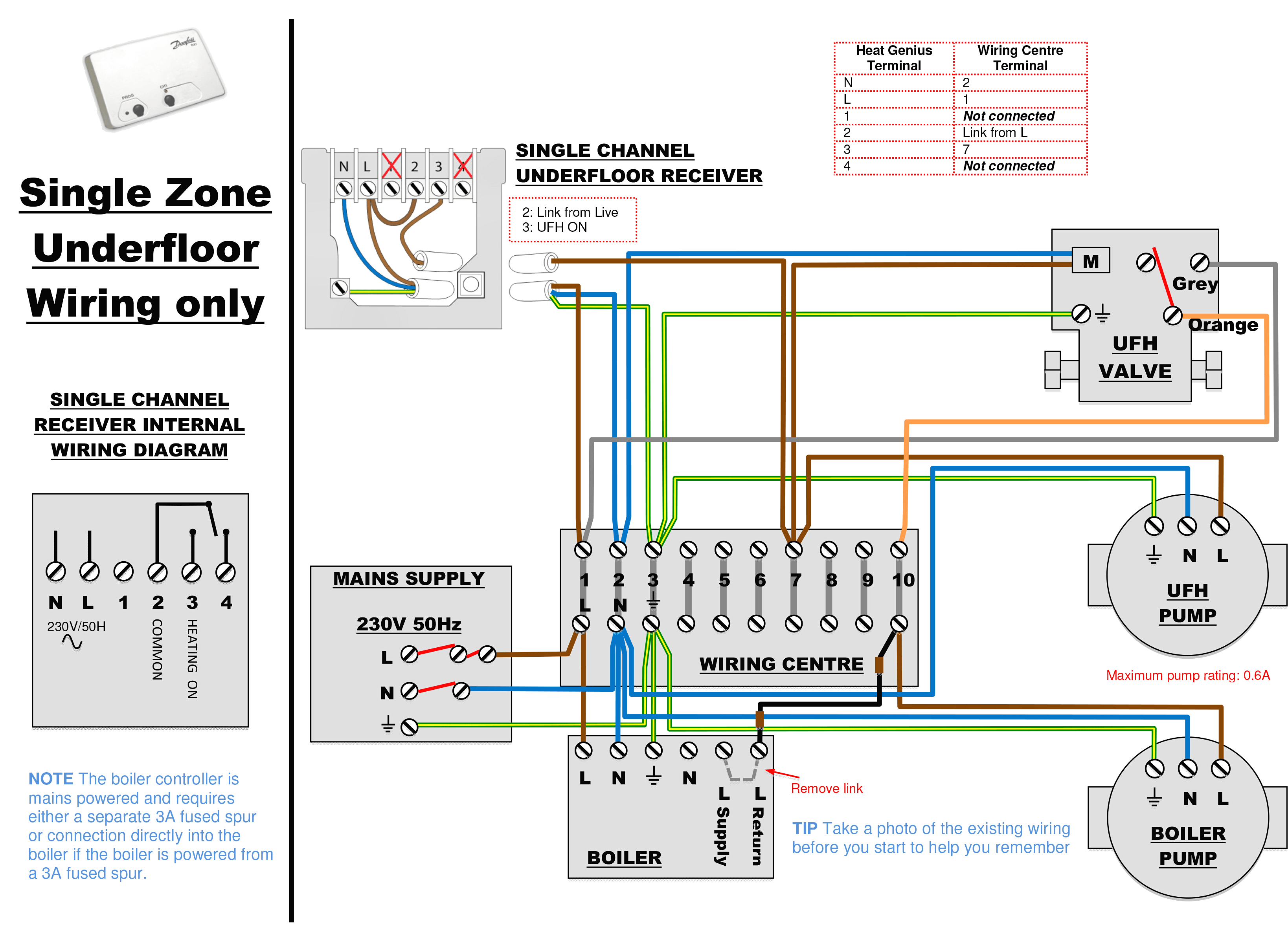 unique drayton 22mm mid position valve wiring diagram diagram diagramsample diagramtemplate wiringdiagram [ 3277 x 2355 Pixel ]