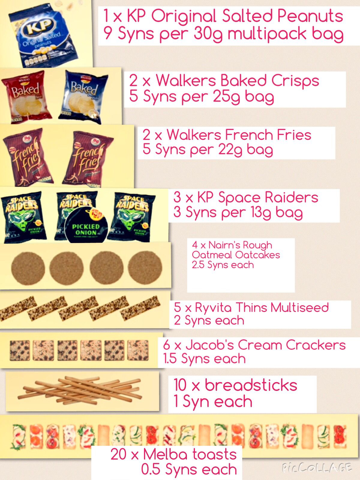 Savory snack attack for 10 syns or under slimming world Slimming world syns online