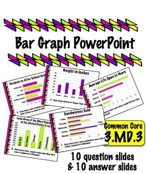 ecc09e1f04128322c279b48696279d54 bar graphs powerpoint common core 3 md 3 common core math