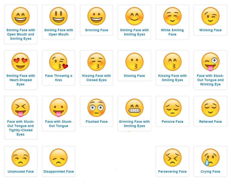 Emoji, All Emoji, Emoji