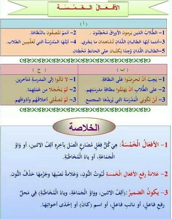 Pin By Ridwan Bashir On لغتي هويتي Arabic Language Learning Arabic Arabic Lessons