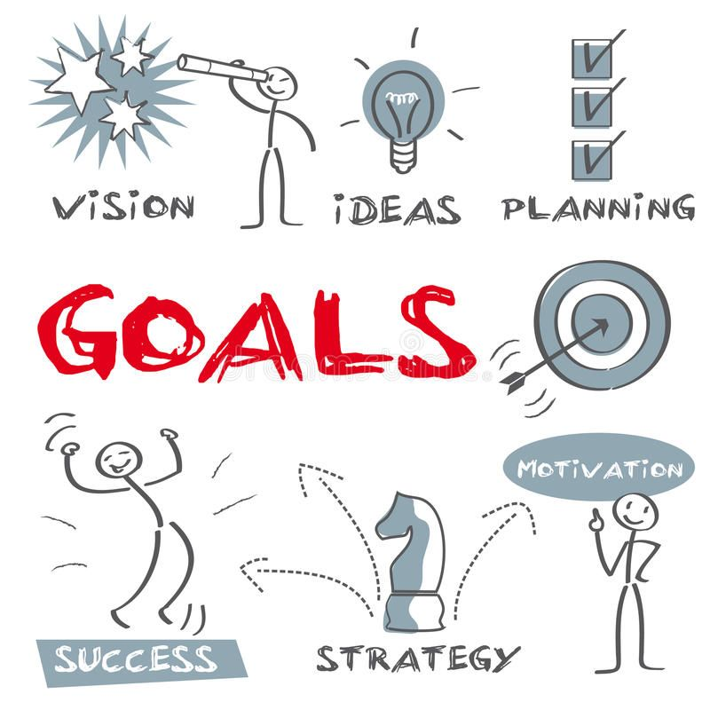 Reach Objectives. Set Goals And Objectives In Your