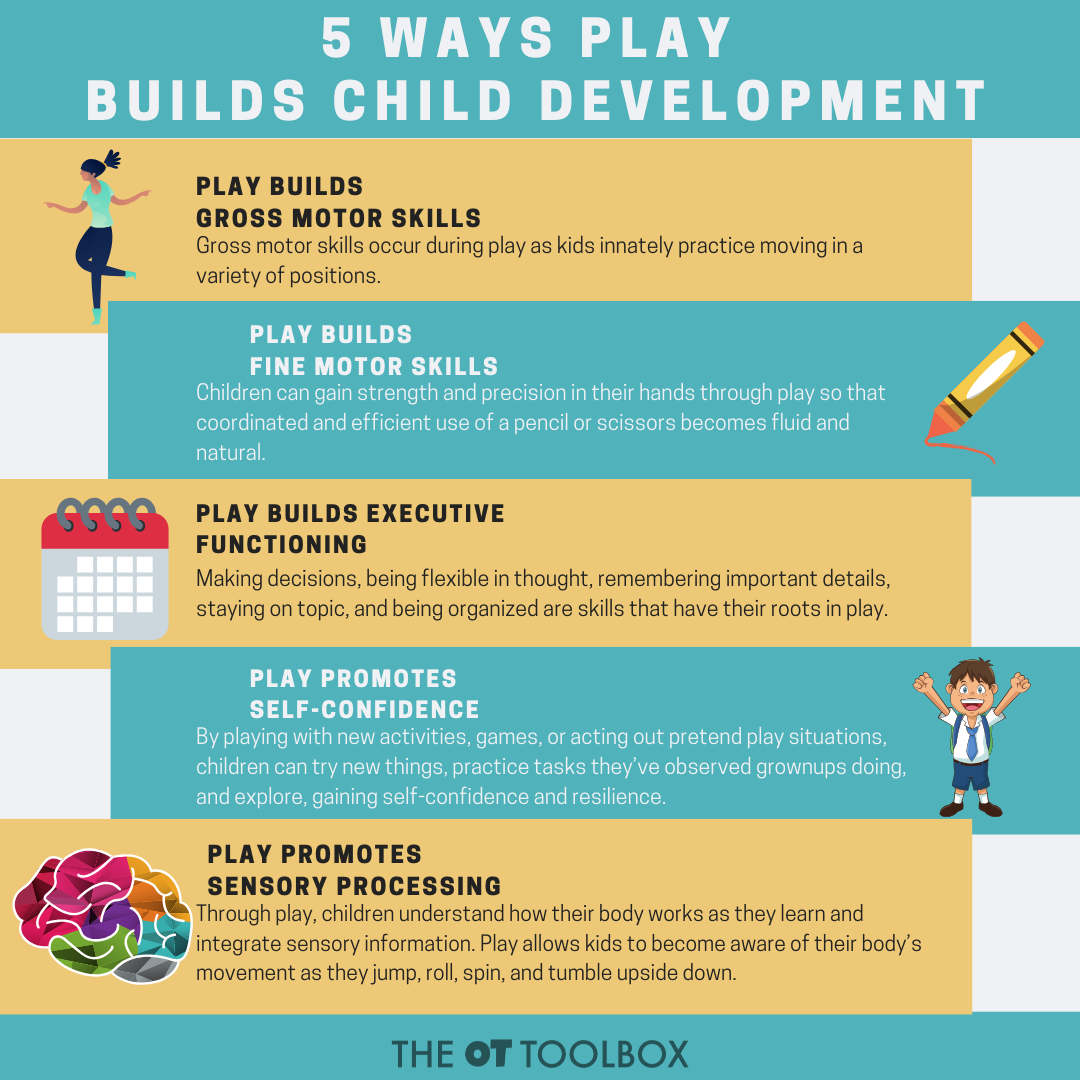The Incredible Power Of Play