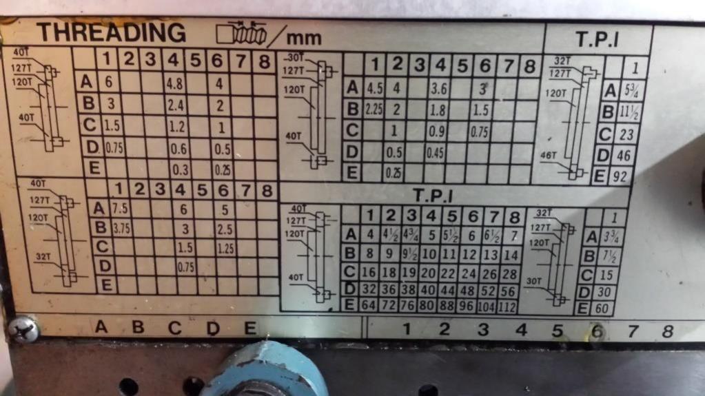 Gear Ratio Tire Size Chart Tyre Size Jeep Automotive Mechanic