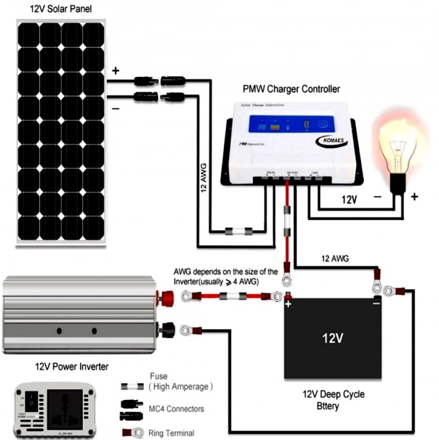 Wiring Diagram Of Solar Power System Solar Panels Best Solar
