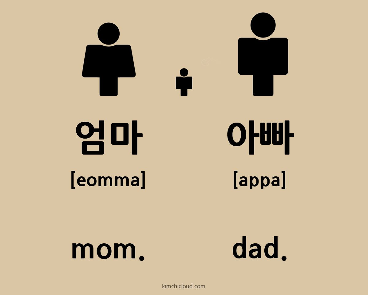 To Say Mom In Korean You Say Eomma And To Say Dad You