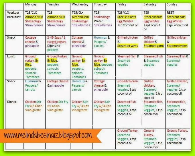 21 Day Fix, 21 Day Fix before and after, 21 Day Fix meal plan - 21 day fix spreadsheet
