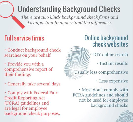 Background check is important to Business It\u0027s good for business