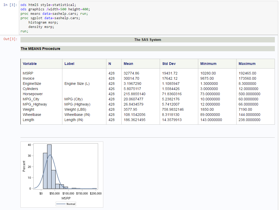 How To Run Sas Programs In Jupyter Notebook Sas Running Open Source Projects