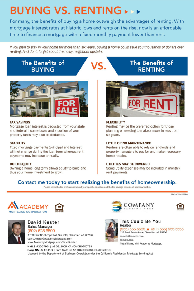buying versus renting For each county, smartasset calculated the break-even point in the buy versus  rent decision — the point at which the total costs of renting.