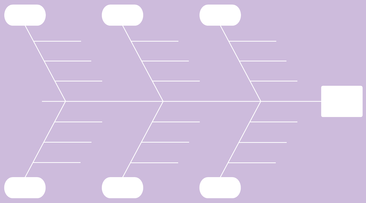 a blank fishbone diagram template for managers and