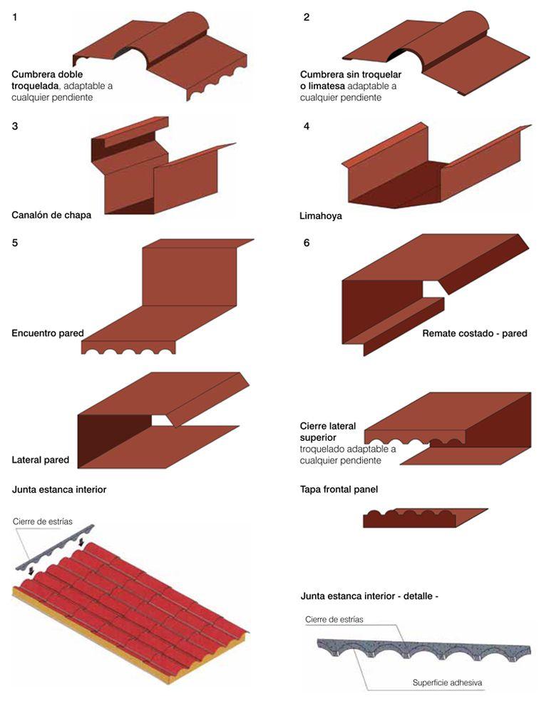 Panel sandwich tipo teja acabado tradicional antequera en 2019 pinterest Tipos de cubiertas para tejados