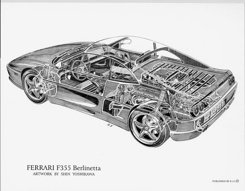 ecc50881c40204af2a96475b62ccf308 ferrari f355 berlinetta jpg (800�623) car posters pinterest ferrari 355 wiring diagram at crackthecode.co