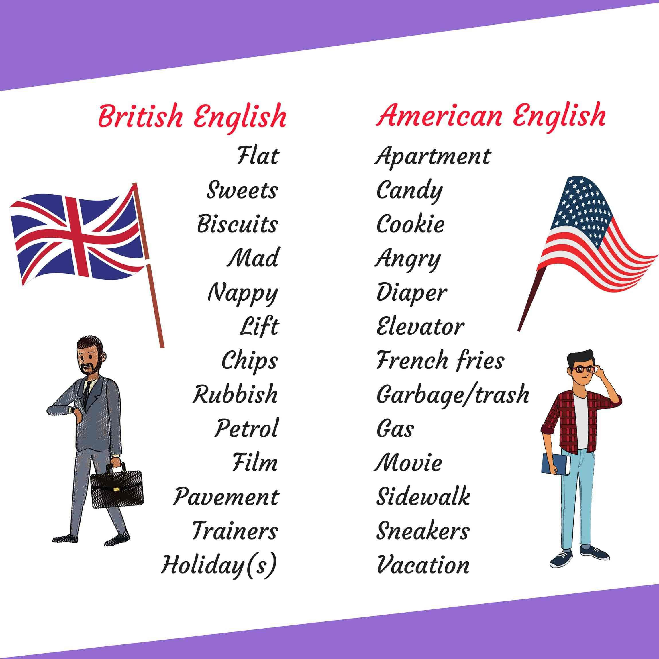 What Are The Differences Between British And American