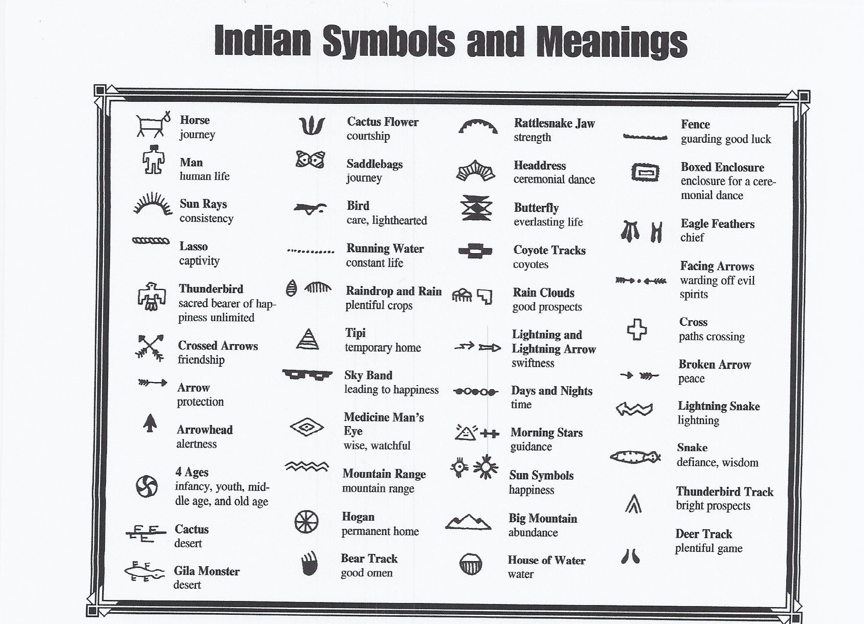 Native American Pictographs And Meanings Preschool