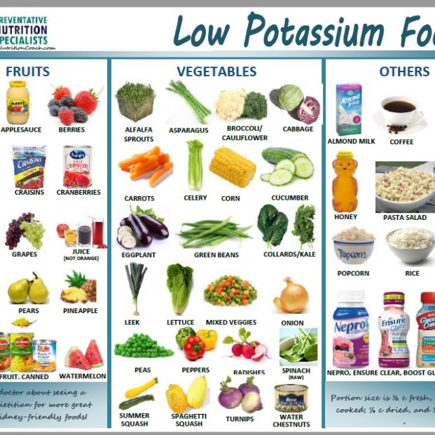 Potassium foods image by Jennifer Quintanilla on Foods
