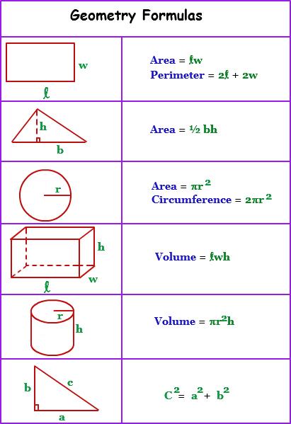 geometry formulas math help mathematik lernen mathe formeln mathe. Black Bedroom Furniture Sets. Home Design Ideas