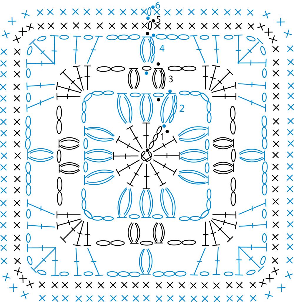 gráfico de la abuela Violeta | cuadrados crochet | Pinterest | La ...