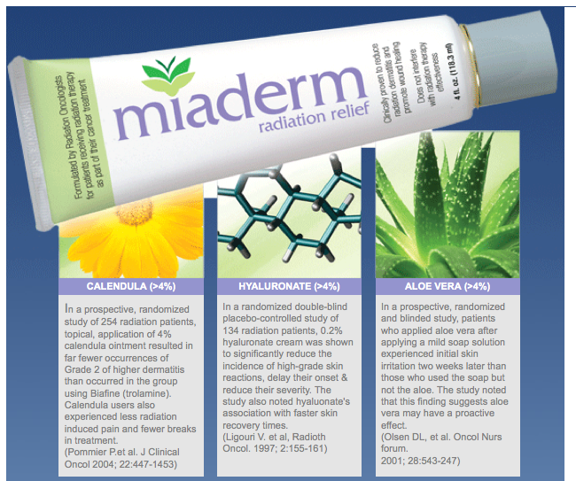 Our Products Miaderm Radiation Relief Lotion Aiden Industries Llc Radiation Therapy Water Based Lotion Radiation Treatment