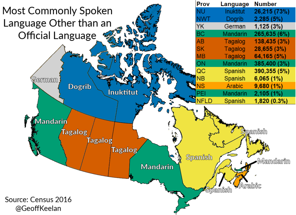 Most Commonly Spoken Language Other Than French English In Canada Language Map Native American Language Algonquin Language