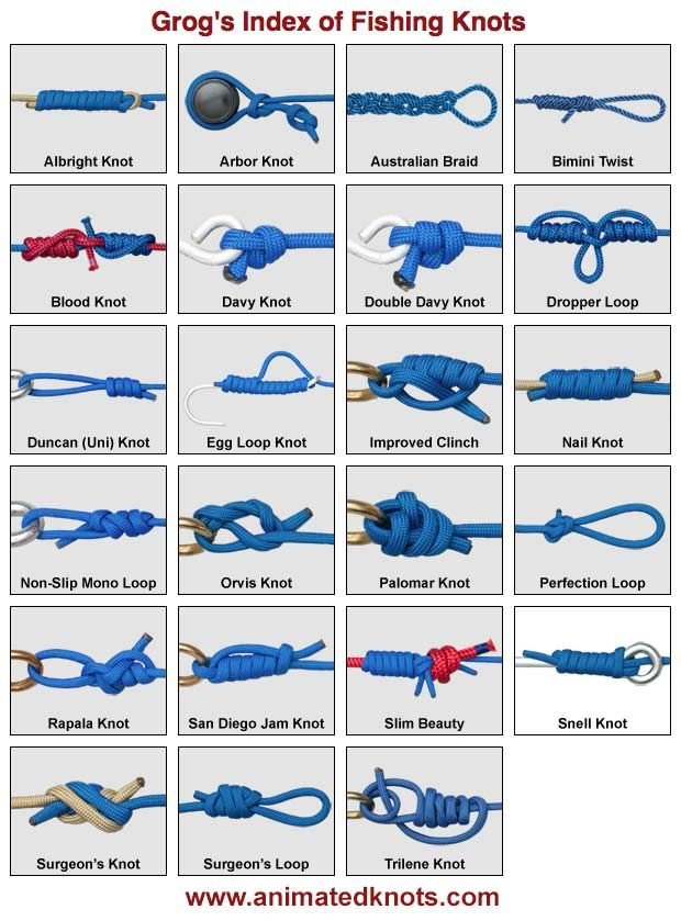 Click to enlarge pictures knots pinterest w z y for Strong fishing knots