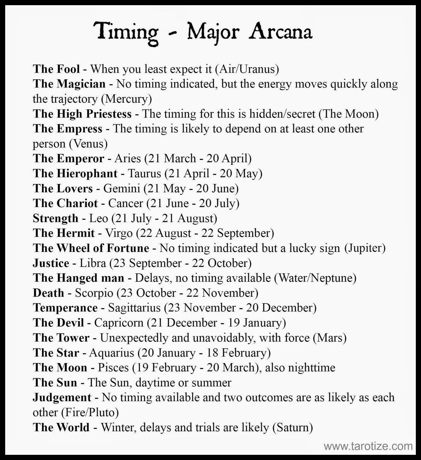 Timing In The Tarot With Free Cheat Sheets