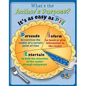 helping kids with their comprehension ... need this up in the classroom
