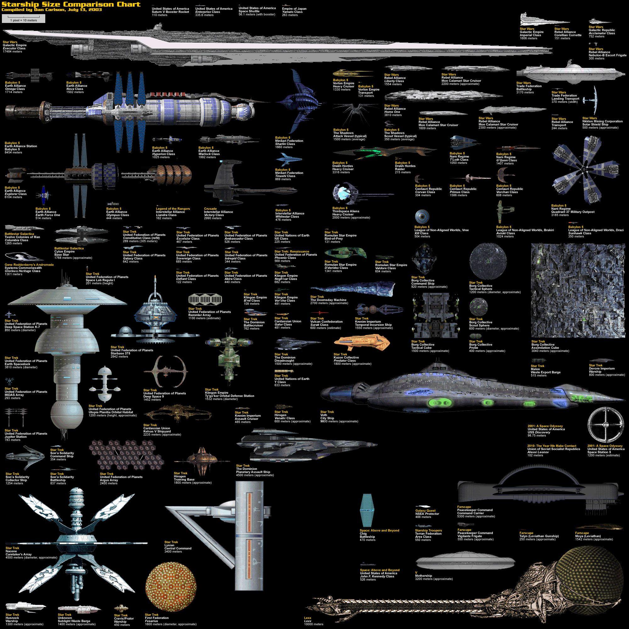 Starship size comparison chart.   geeky   Pinterest   Star trek, Me ...