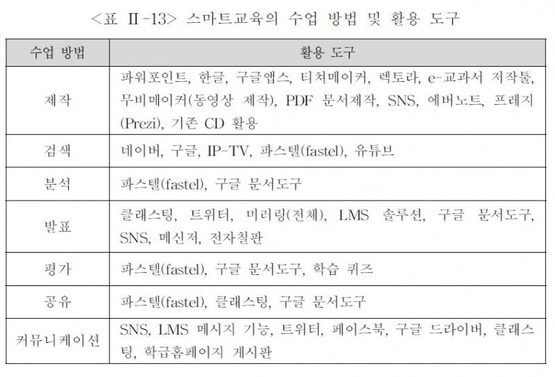 Sangyeon Park (psyinteractive) on Pinterest