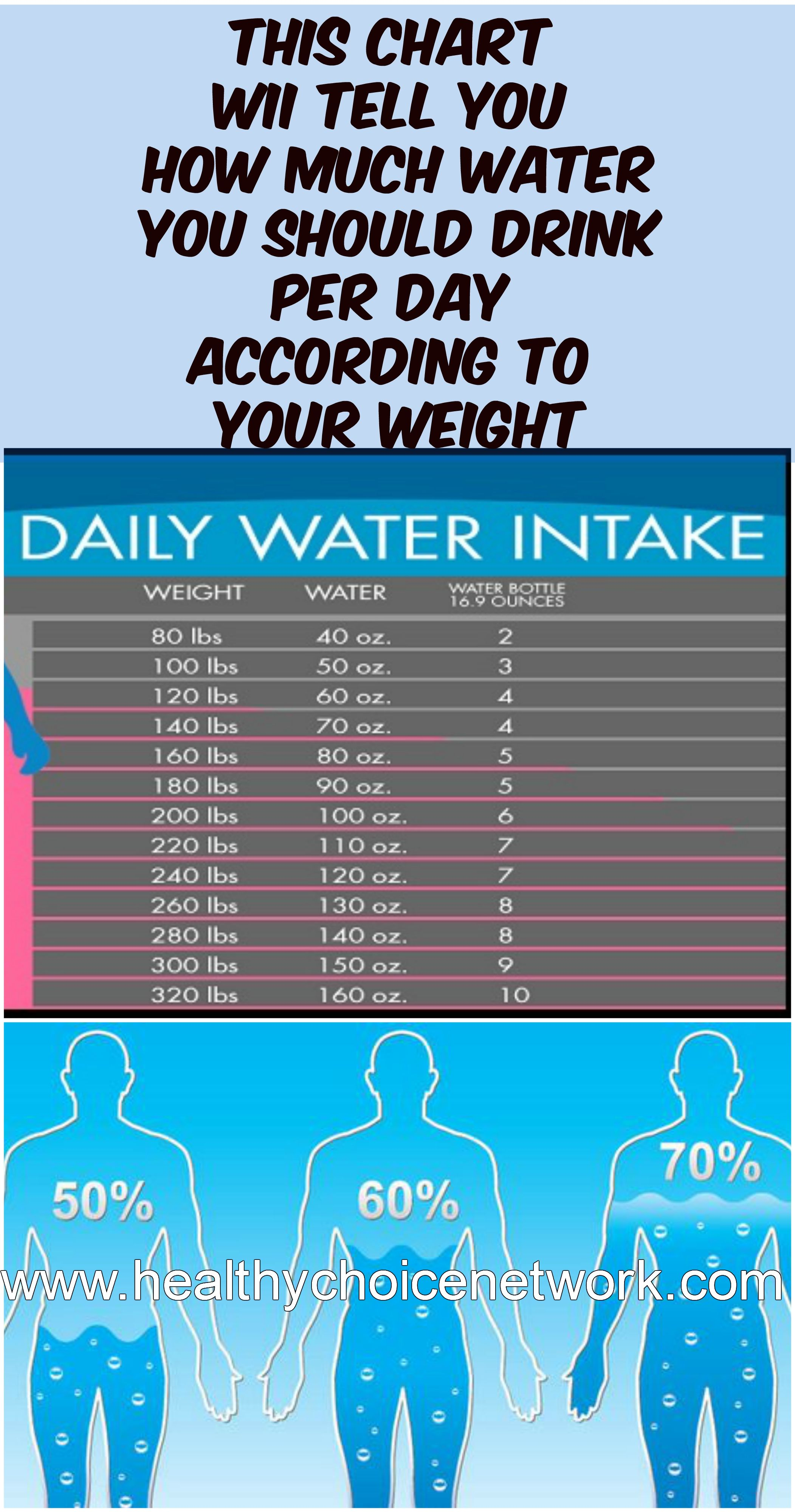 water intake for a healthy diet